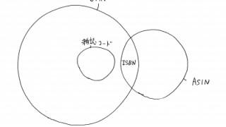雑誌コード、ISBN、JAN、ASINの変換