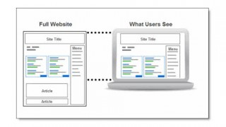 WordPressスマフォページの「記事中」にアドセンスを表示する方法とメリット