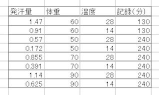 スクリーンショット 2014-11-04 14.32.06