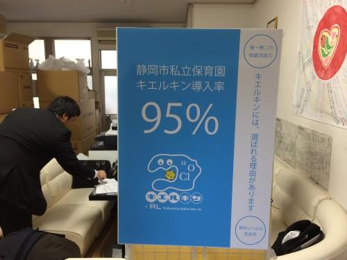 キエルキン 静岡市内私立病院 95%導入
