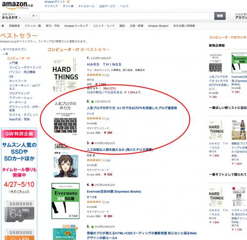 Amazon.co.jp ベストセラー コンピュータ・IT の中で最も人気のある商品です