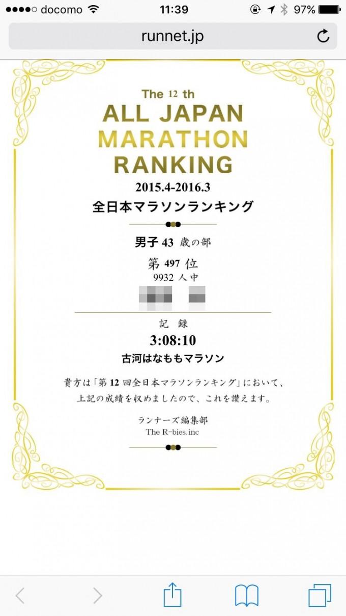 全日本マラソンランキング2016