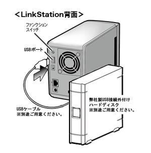 LinkStation にハードディスクを接続したい